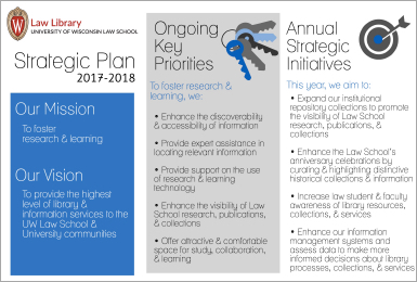 UW Law Library Strategic Plan