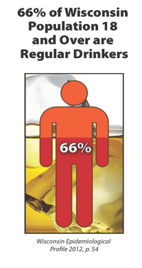 66% of Wisconsin population over 18 and over are regular drinkers